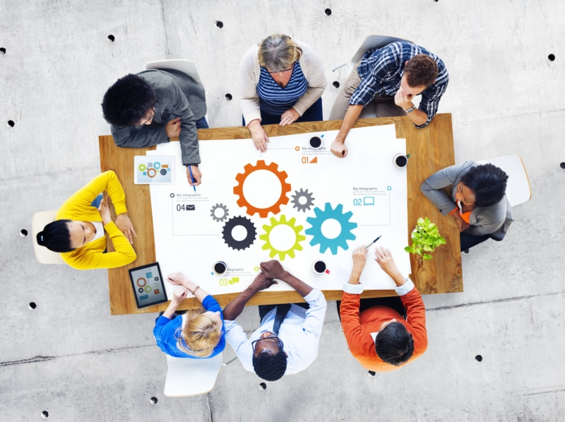 Methods for Employee Development